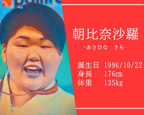 東京オリンピック朝比奈沙羅