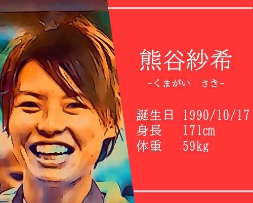 東京オリンピック女子サッカー熊谷紗希選手