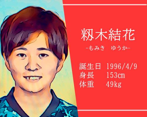 東京オリンピック女子サッカーなでしこジャパン代表籾木結花選手