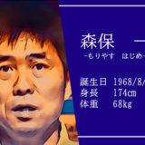 東京オリンピック男子サッカー代表森保一監督