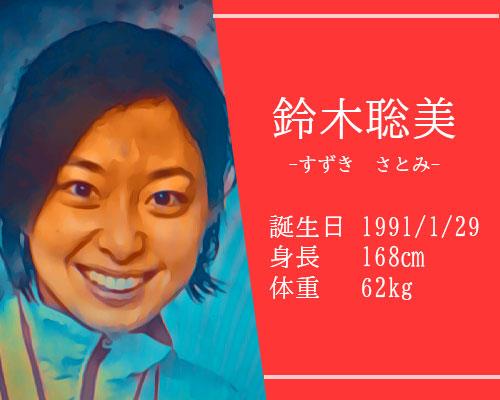 東京オリンピック競泳(水泳)平泳ぎ代表鈴木聡美選手