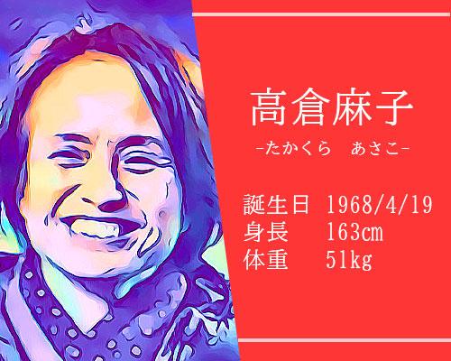 東京オリンピック女子サッカーなでしこジャパン高倉麻子監督