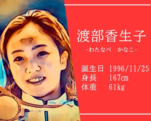 東京オリンピック競泳女子平泳ぎ代表渡部香生子選手