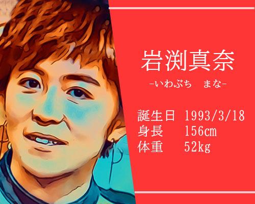 東京オリンピック女子サッカーなでしこジャパン代表岩渕真奈選手