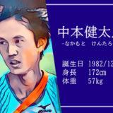 【東京五輪】男子マラソン代表 中本健太郎選手