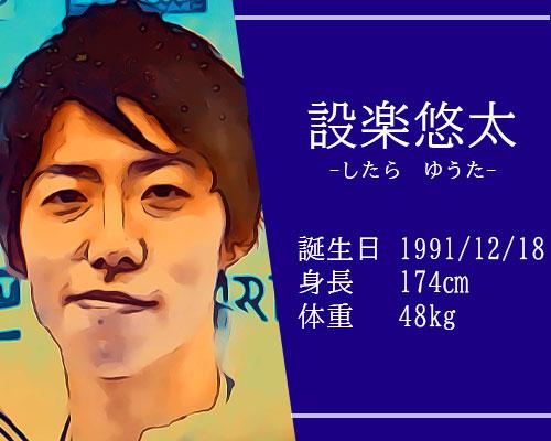 【東京五輪】男子マラソン代表 イケメン設楽悠太選手