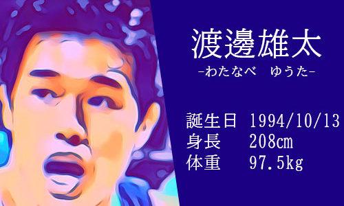 【東京五輪】男子バスケ代表 渡邊雄太選手は現役NBA選手?彼女との結婚からバッシュまで