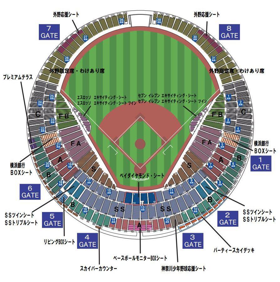 横浜スタジアム(ハマスタ)の座席数や収容人数(キャバ)